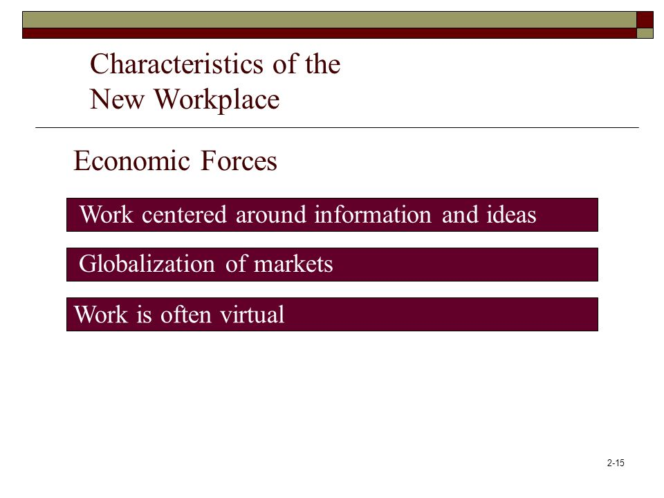 Characteristics of the New Workplace