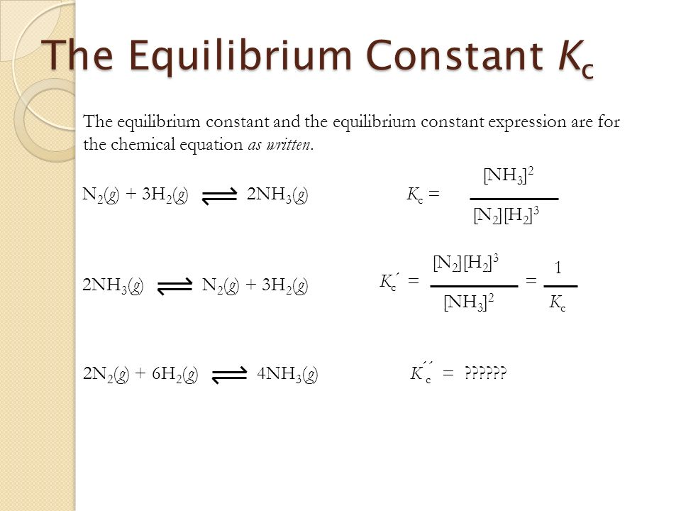 cylindrical equilibrium equations essay Planck's law describes the spectral density of electromagnetic at equilibrium combining the above two equations with the requirement that they be valid at.