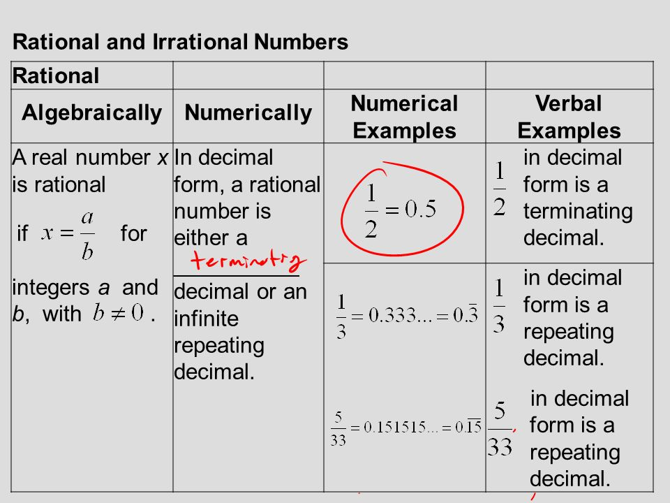 Section 1.2 The Real Number Line. - ppt download