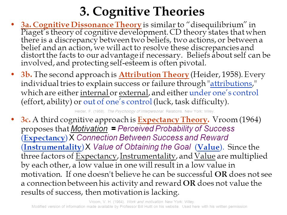 theories of motivation since the 1900s Father of drive reduction theory: clark leonard hull developed drive-reduction theory, one of the earliest theories of motivation for example, if it's been a while since you ate, your blood sugar levels will drop below normal.