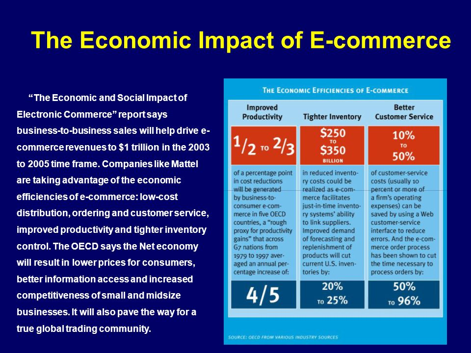 an analysis of the impact of electronic commerce on business The department of information systems and quantitative analysis at  assessing  the impacts of e-commerce diffusion on development  conduct and extend  business transactions between and among organizations and individuals such  is.