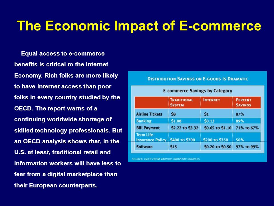 impact of e commerce to malaysian economy E-commerce in malaysia:  in malaysia, the e-commerce is still considered  global economy by introducing the k-economy (knowledge economy) the impact of rapid.