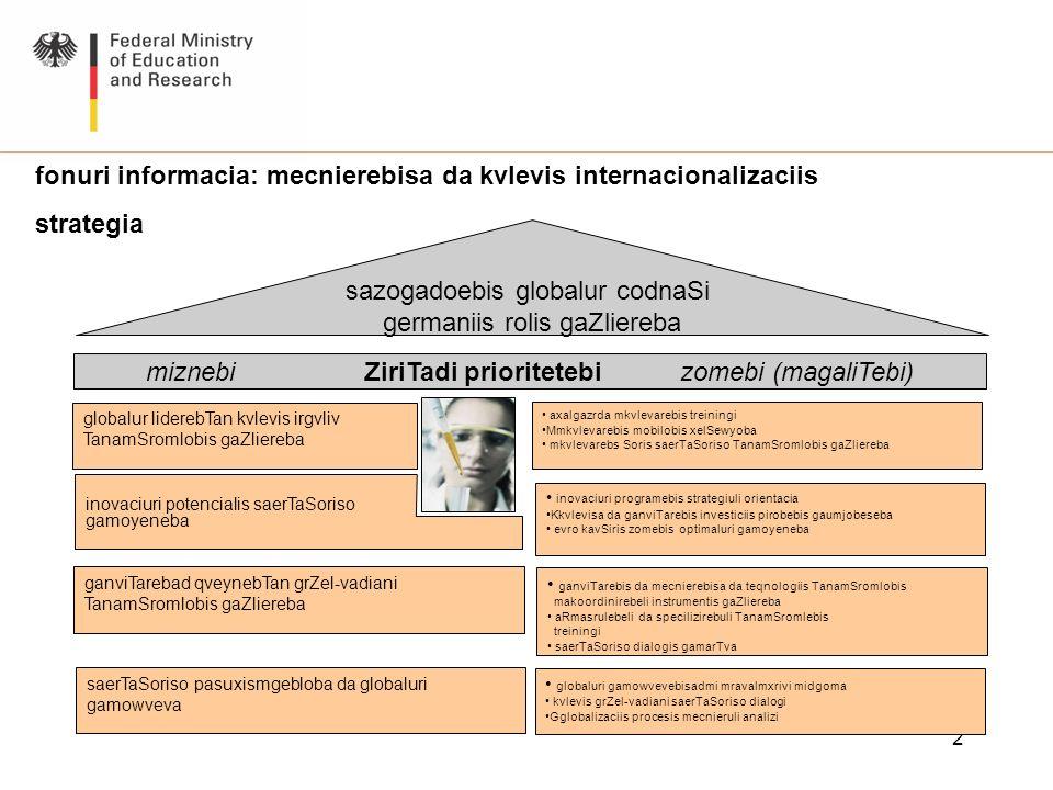 fonuri informacia: mecnierebisa da kvlevis internacionalizaciis