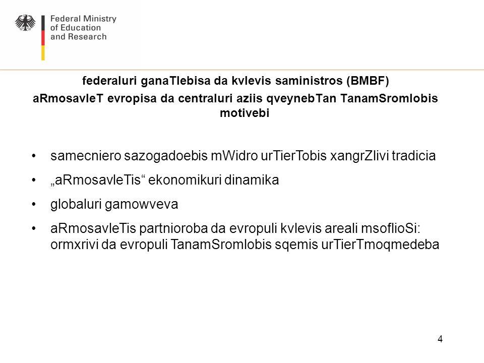 federaluri ganaTlebisa da kvlevis saministros (BMBF)