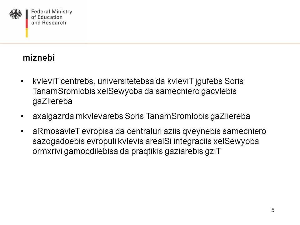 miznebi kvleviT centrebs, universitetebsa da kvleviT jgufebs Soris TanamSromlobis xelSewyoba da samecniero gacvlebis gaZliereba.