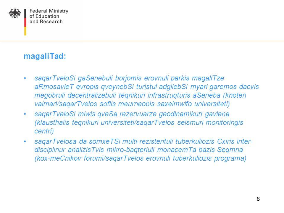 magaliTad: