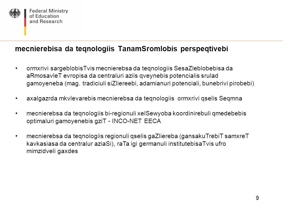 mecnierebisa da teqnologiis TanamSromlobis perspeqtivebi