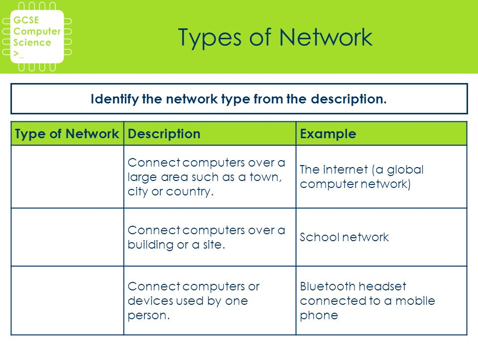types of computer network pdf