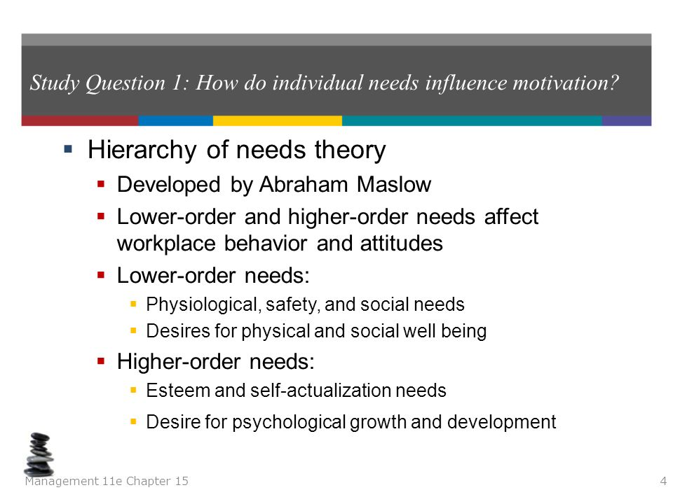Motivation – Applying Maslow's Hierarchy of Needs Theory