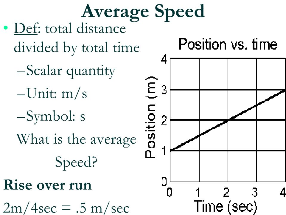 Average Speed Def: total distance divided by total time