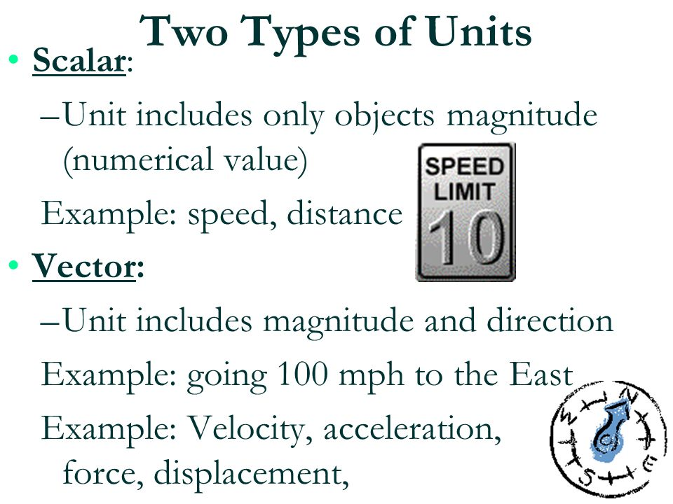 Two Types of Units Scalar: