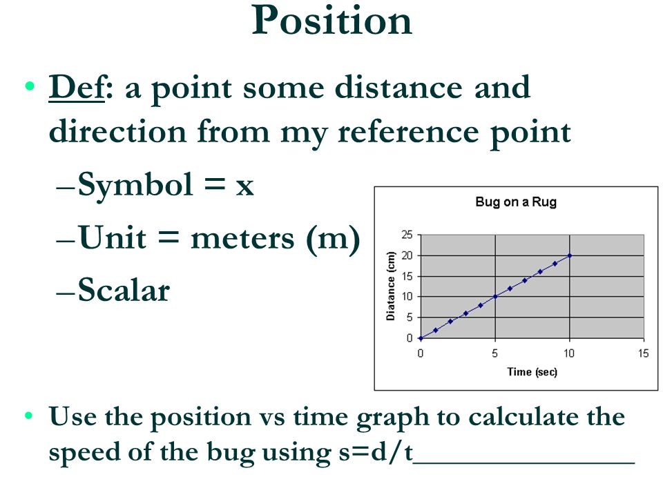 Position Def: a point some distance and direction from my reference point. Symbol = x. Unit = meters (m)
