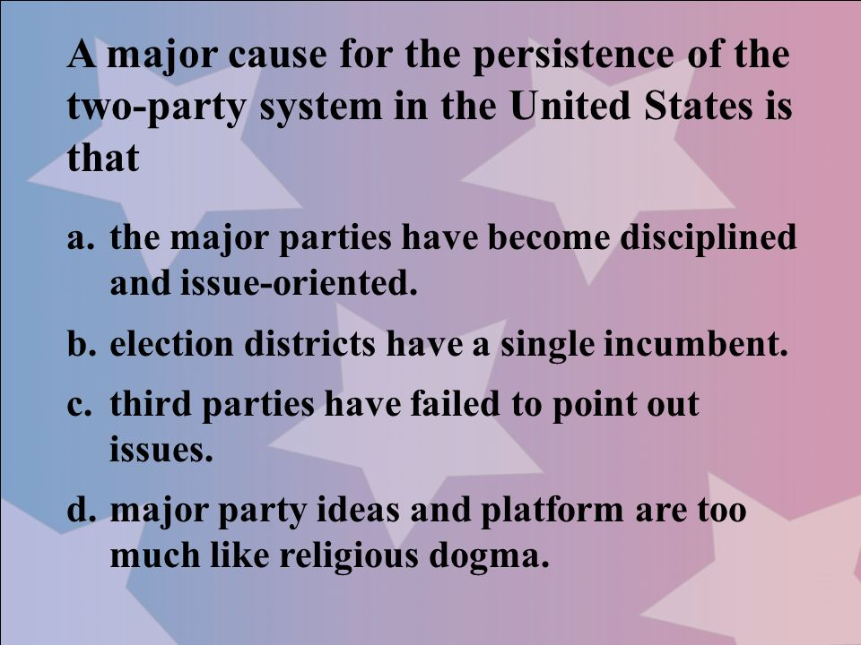Why Only Two Major Parties?