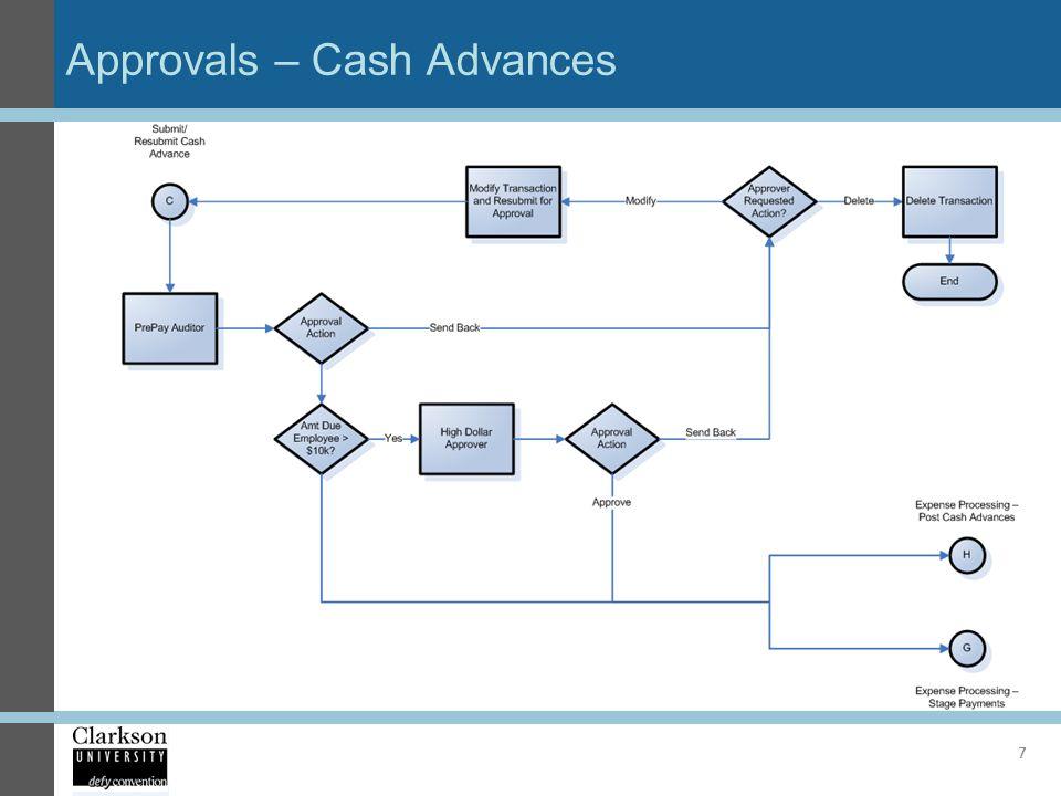 Payday loan altus ok image 4