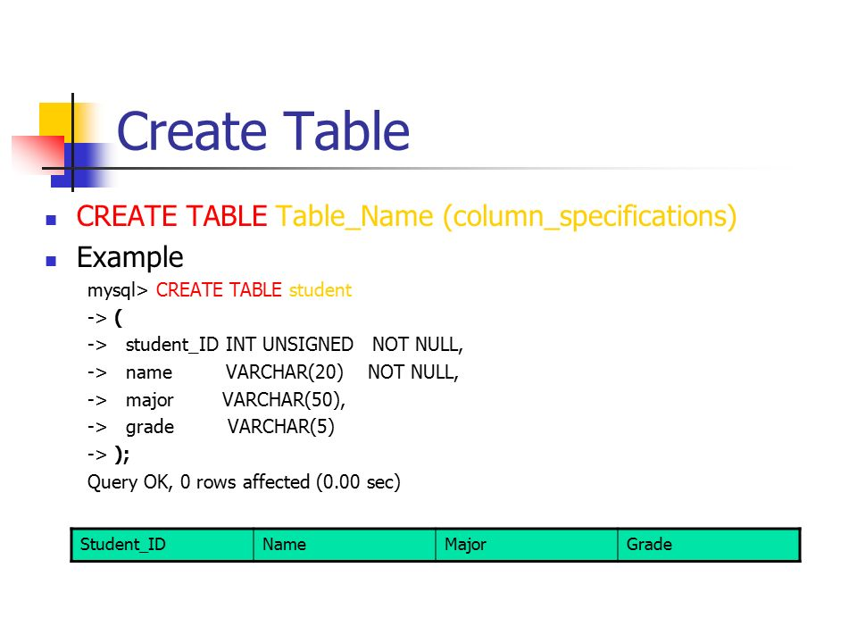 Mysql dr hsiang fu yu national taipei university of education ppt video online download - Mysql show table structure ...