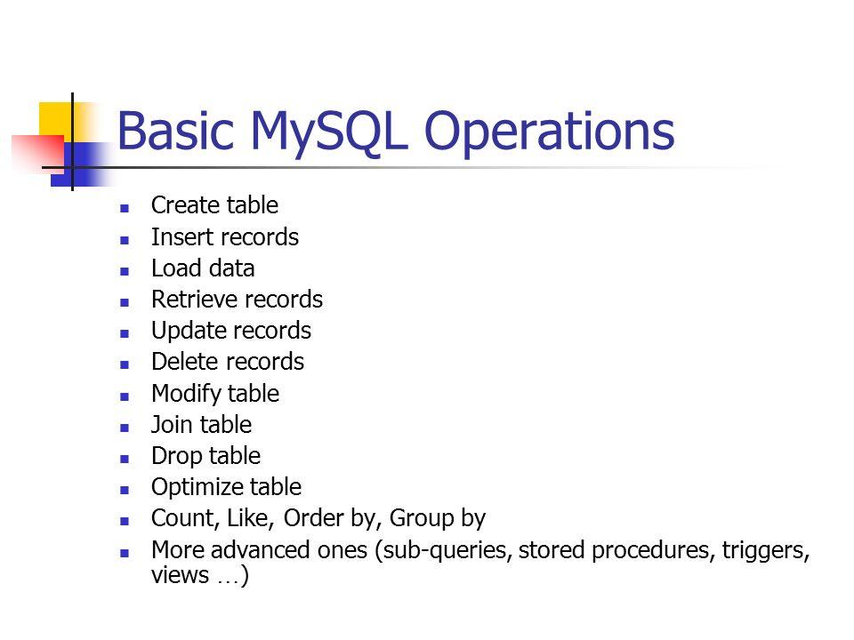 Basic MySQL Operations
