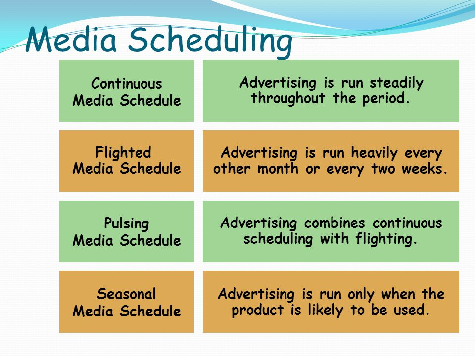 media selection planning and scheduling 5 procurement planning three phases ten elements  constraints, and selection of procurement method  detailed plan and schedule for procurement of multiple.