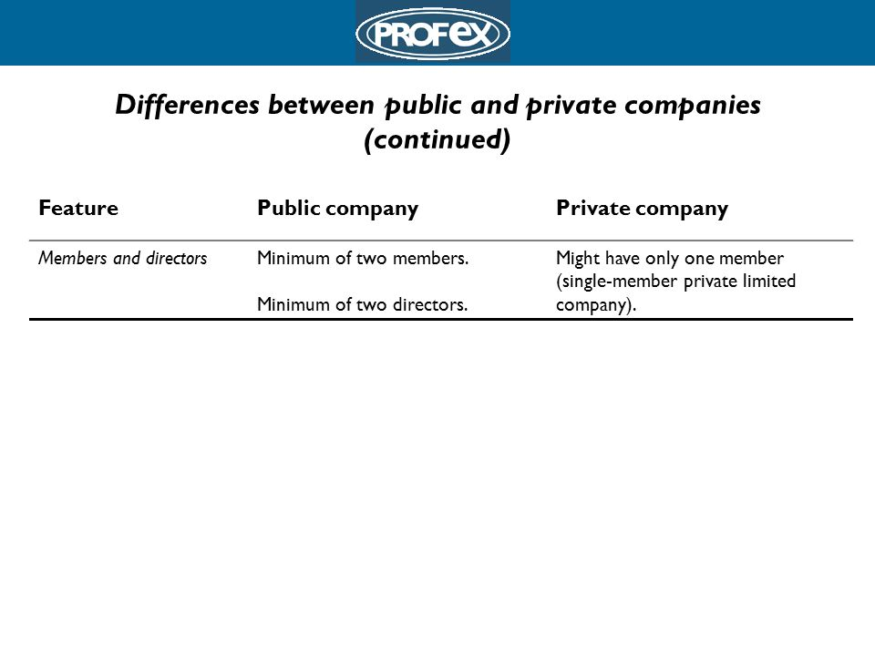 "difference between public company and private What is the difference between a public and a private utility line a ""public"" utility line or cable is provided by a utility company for the services and utility."