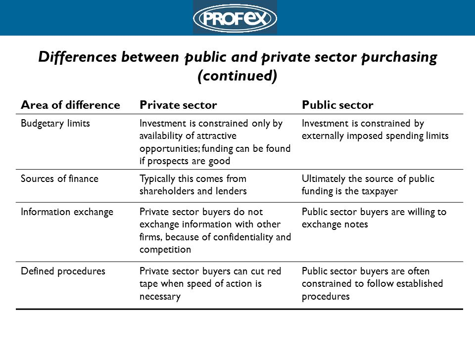 the difference between the private and public sector