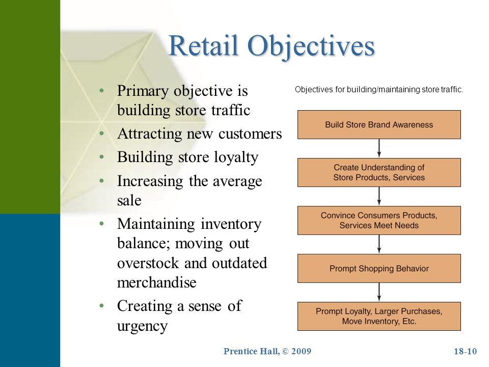 retail merchandising financial objective Retail assistant dayjob ltd,  operating tills & handling financial transactions  retail assistant cv template, resume,.