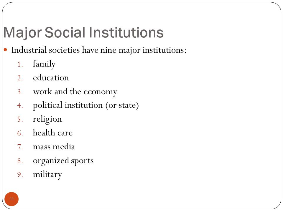 social institutions family education and religion Social institutions are an important element in the structure of human societies they provide a structure for behavior in a particular part of social life the five major social institutions in large societies are family, education, religion, politics, and economics while each institution does.