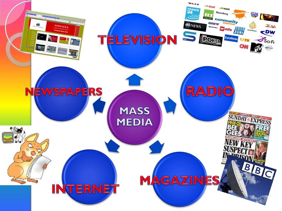 MASS MEDIA TELEVISION RADIO NEWSPAPERS INTERNET MAGAZINES