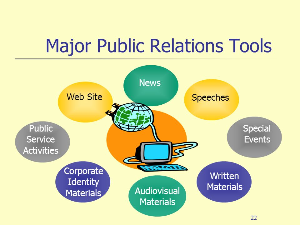 public relations and its functions Although job duties for public relations specialists are similar whether they work in the public or private sector, the target of their public relations efforts may vary.