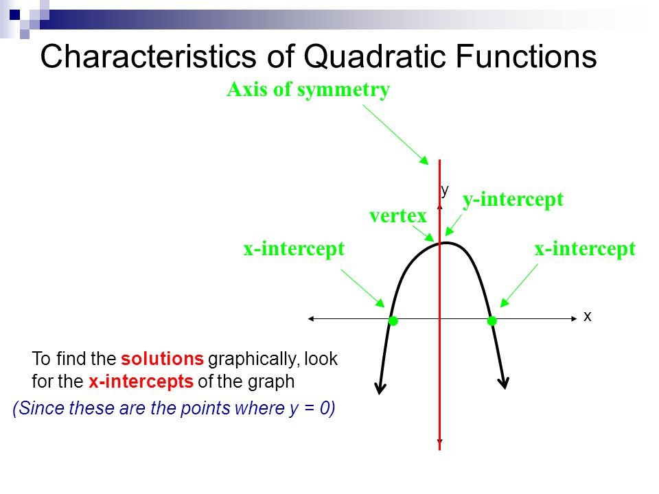 how to find x intercept of a quadratic function