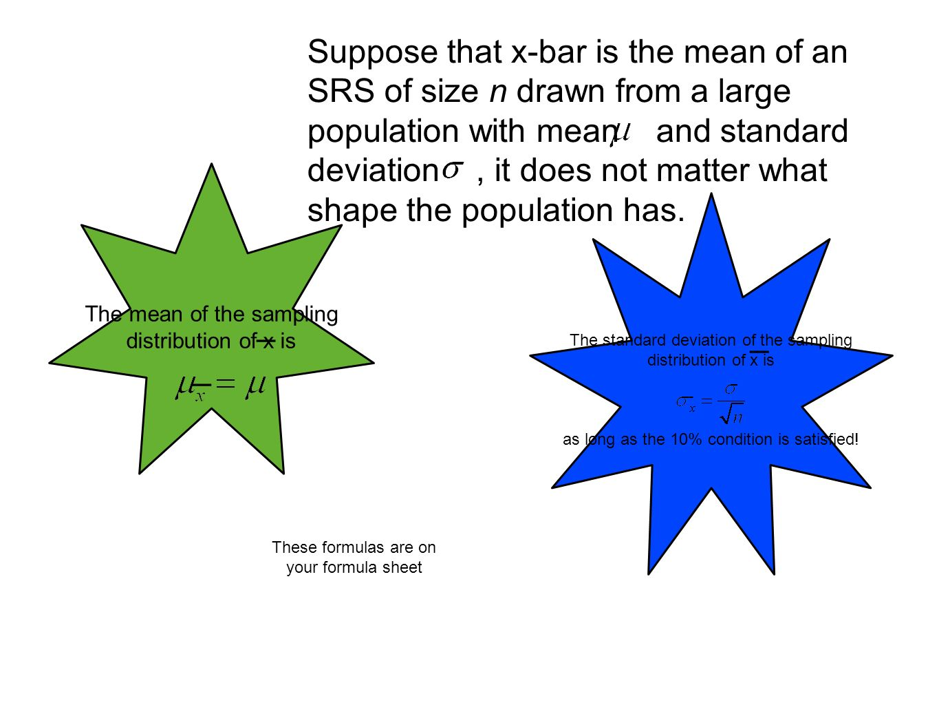 35 Suppose That Xbar Is The Mean Of An Srs Of Size N Drawn From A