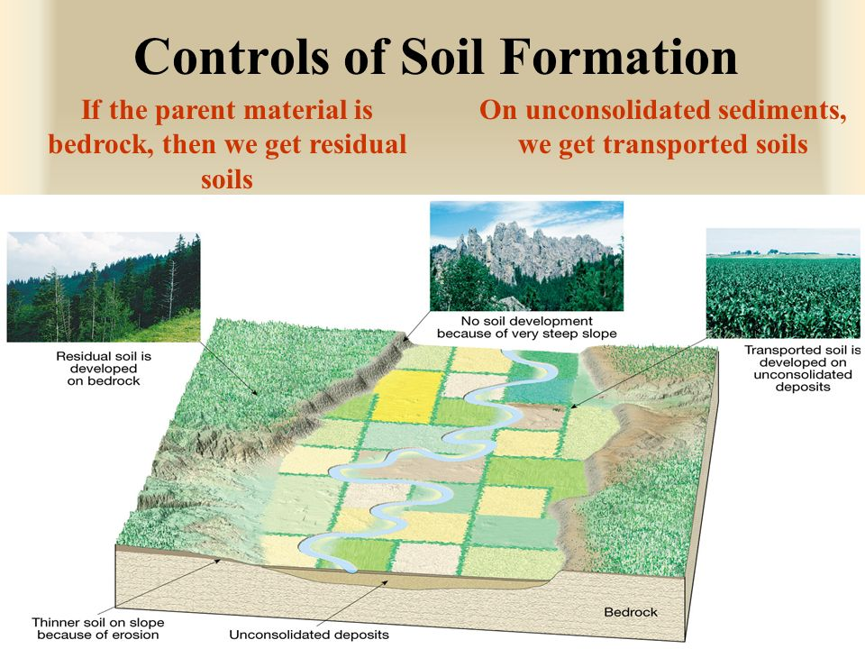 Weathering soil and mass wasting ppt video online download for Explain the formation of soil