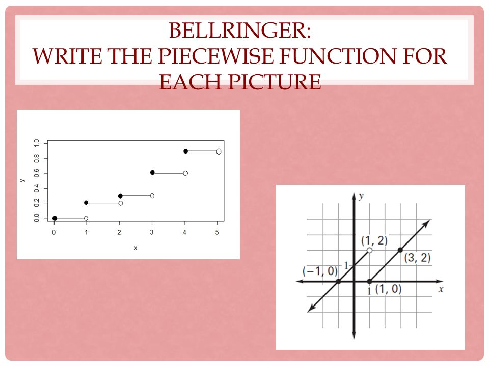 How to write piecewise function