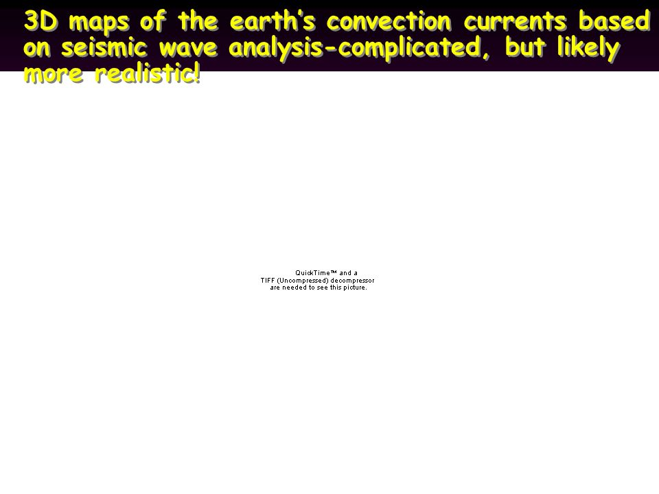 Dda Line Drawing Algorithm Theory : Plate tectonics grand unifying theory of everything ppt