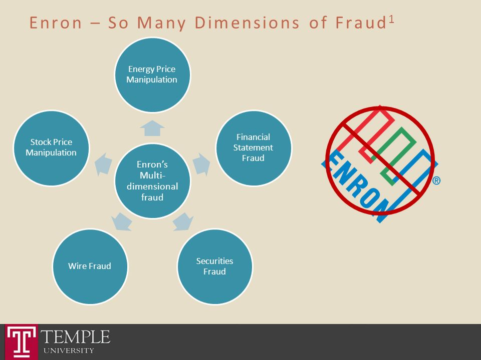 enron corporation corporate fraud and corruption The sarbanes-oxley act of 2002 responded to fraudulent activity by implementing rules and procedures for corporate governance and.