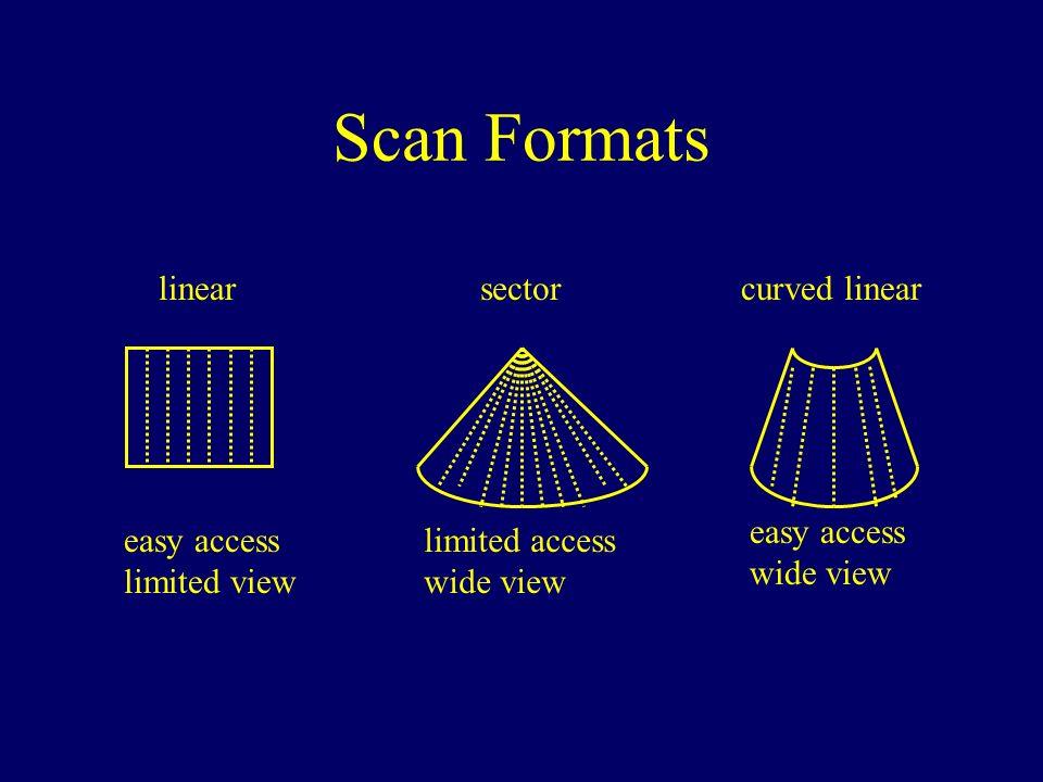 Principles Of Medical Ultrasound Ppt Video Online Download