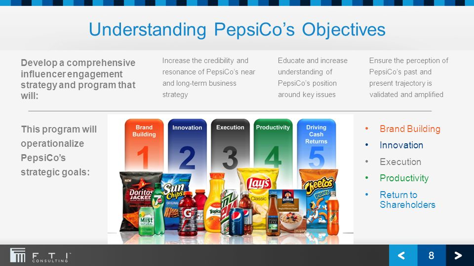 pepsico in 2007 strategies to increase shareholder value Pepsico allowed drinkfinity to operate like a startup as it looks to foster innovation and react faster to new consumer trends product development by molly fleming 12 mar 2018 1:29 pm.
