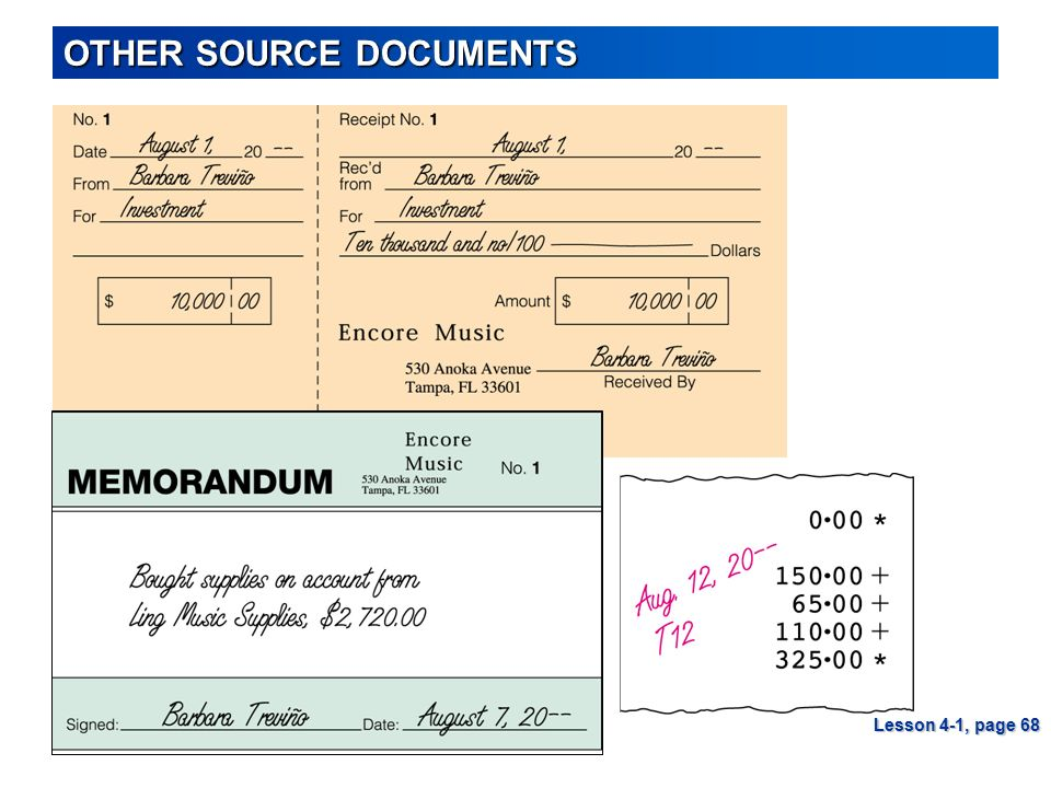 OTHER SOURCE DOCUMENTS