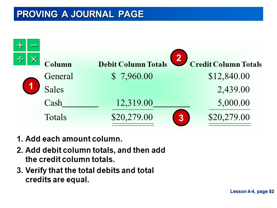    PROVING A JOURNAL PAGE 2 General $ 7, $12,840.00