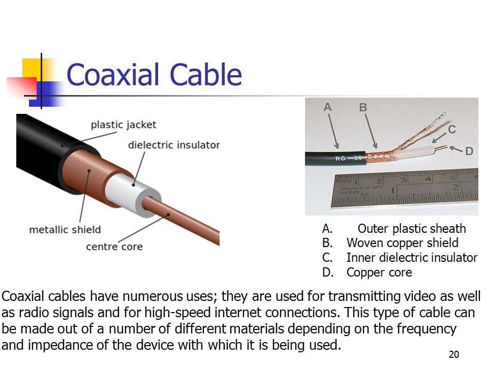Different Types Of Coaxial Cable : Overview transmission media