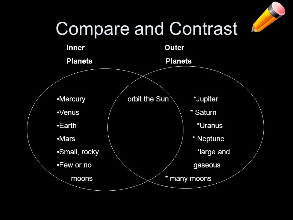 Compare and Contrast Inner Outer Planets Planets