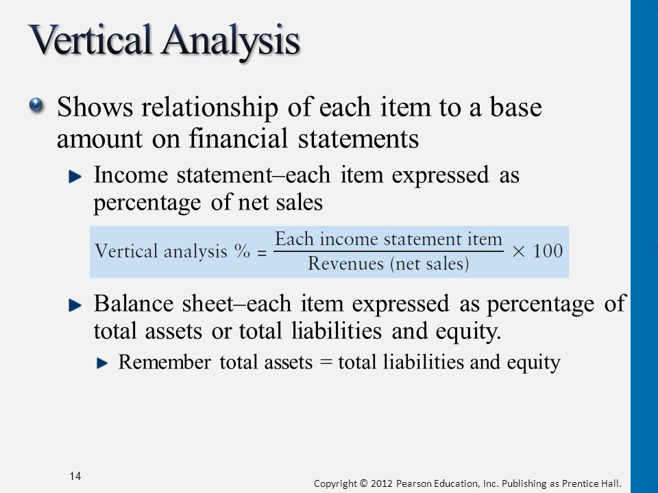 vertical analysis of financial statements Learn about financial statement analysis and other corporate performance   statements against one another vertical analysis: analyzing financial statements .