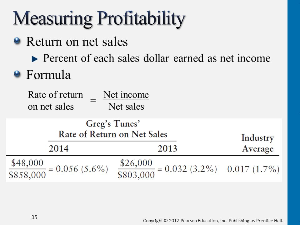 determine the year to year percentage annual growth in total net sales Determine the year-to-year percentage annual growth in total net sales based only on your answers to question #1, do you think the company achieved its sales goal of +10% annual revenue growth in 2009  determine the year-to-year percentage annual growth in total net sales.