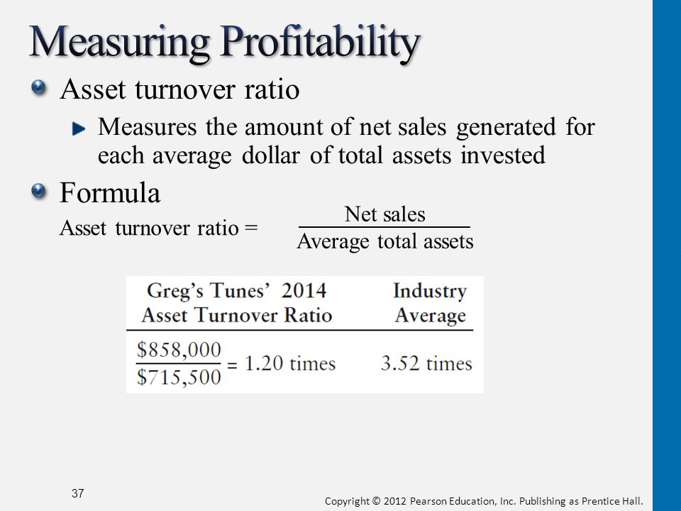 profitability ratios to measure the performance It is the interpretation, rather than the calculation, that makes financial ratios a useful tool for business managers ratios may serve as indicators, clues, or red flags regarding noteworthy relationships between variables used to measure the firm's performance in terms of profitability, asset utilization, liquidity, leverage,.