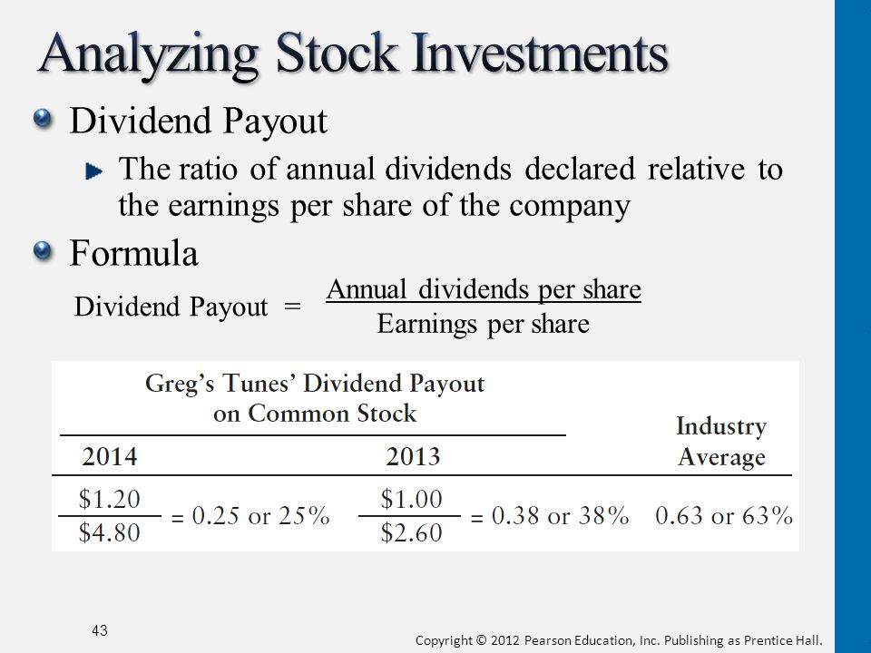 the dividend payout ratio measures the Dividend payout ratio is reciprocal of retention ratio (or plowback period) which measures the percentage of earnings a company reinvests in projects to generate future growth dividend payout ratio is an important indicator of a company's performance from an investor's point of view.