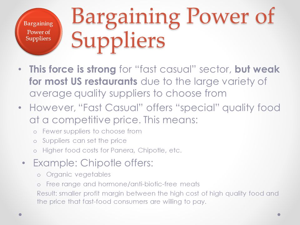 Fast-Food Industry: The Bargaining Power of Suppliers