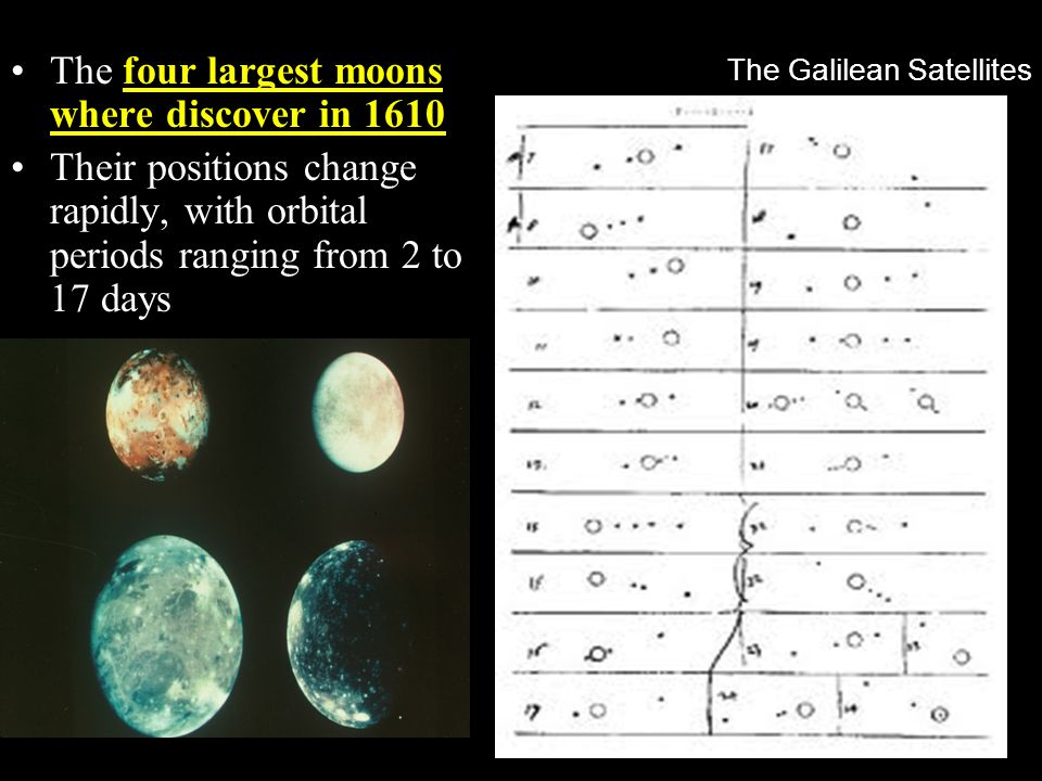 galilean moons orbits in days - photo #4
