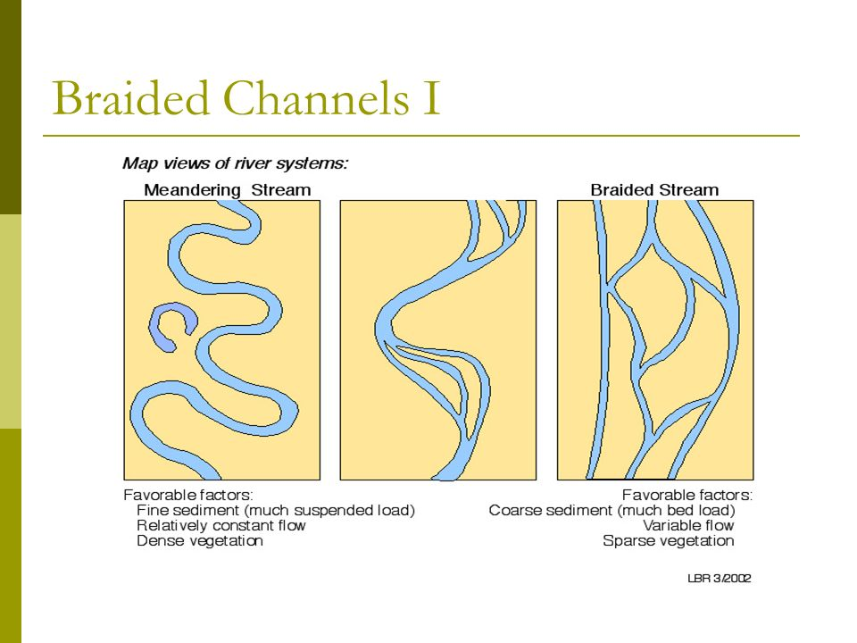 Landforms of Fluvial Erosion and Deposition - ppt video ...