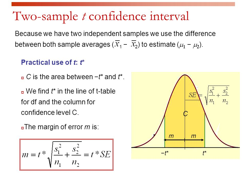 Inferences Based on Two Samples - ppt download