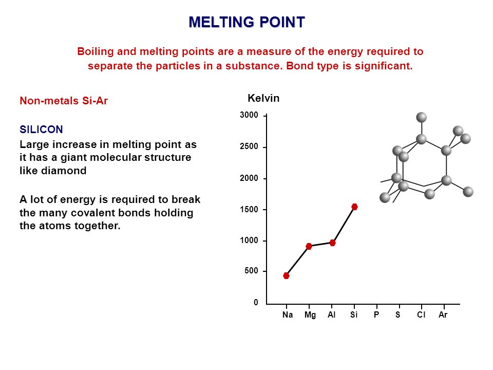 measuring the melting points of compounds I wanted to figure out a way to compare volatility in organic compounds, so i read on many forums on the differing ways to measure volatility, which included enthalpy of vaporization and melting/bo.