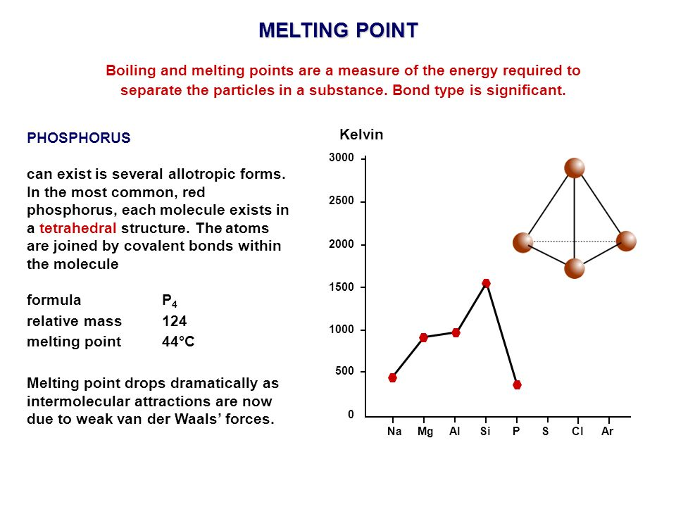 measuring the melting points of compounds The melting point (actually melting point range) of a compound is then defined as the temperature at which an observer can first see liquid forming from the solid to the temperature where the last particle of solid has become liquid.