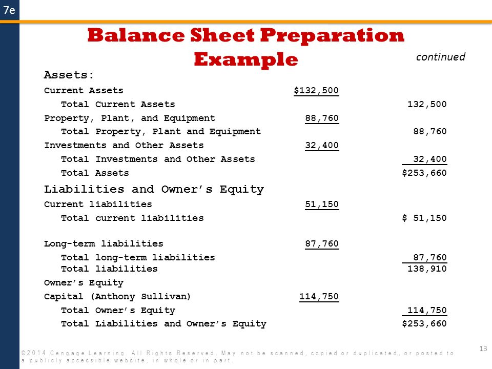 balance sheet preparation exles - 28 images - balance sheet exle ...